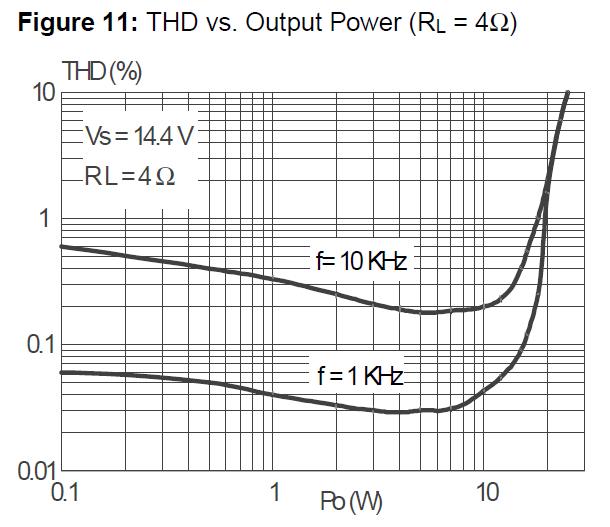 Cd43 Head Unit Amp Audio Amp Fundamentals A Primer Long